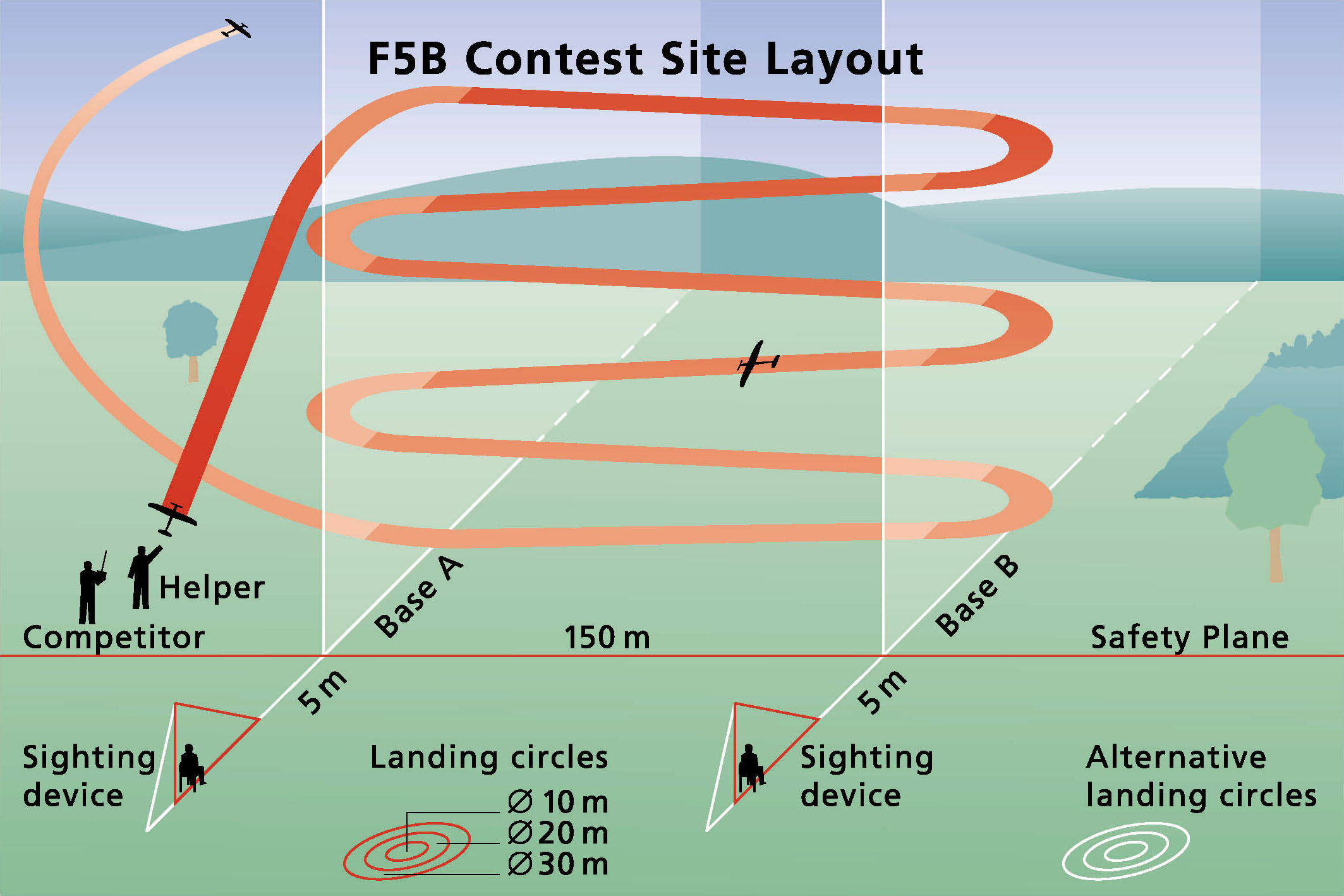 f5b_contest_site_layout_-_2011