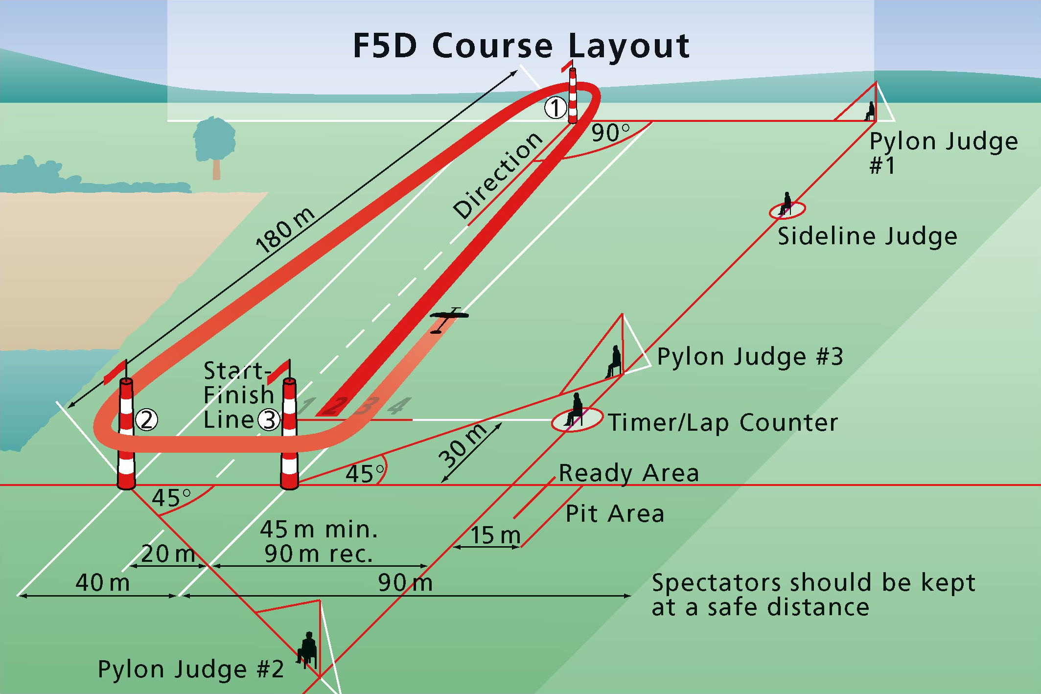 f5d_course_layout_-_2011